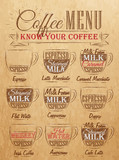 SeSet of coffee menu drawing chalk. Vintage.