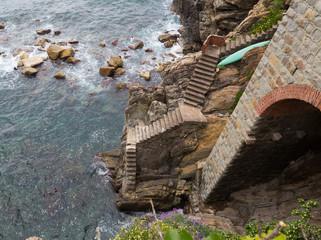 Steps to Mediterranean Ocean