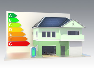 Smart house with energy classification chat,clipping path