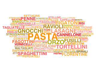 Types of Italian pasta. Word cloud concept