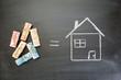 Money Equals House