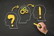 Fragen - Nachdenken - Antworten