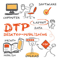 DTP, Desktop-Publishing, Concept