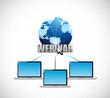 laptop webinar network illustration design
