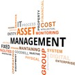 word cloud - asset management
