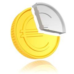 Finanzmathematik - Euro - Tortendiagramm