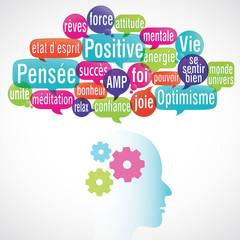 nuage de mots : pensée positive (cs5) carré