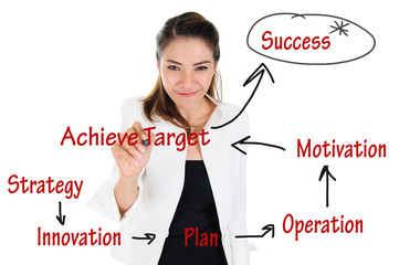 Business Successful Diagram