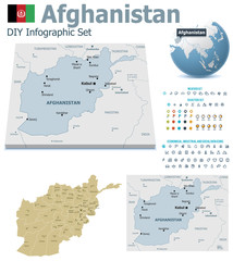 Afghanistan  maps with markers
