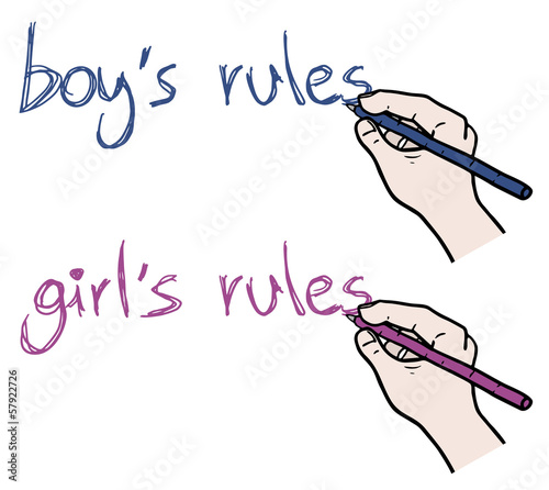Message rules