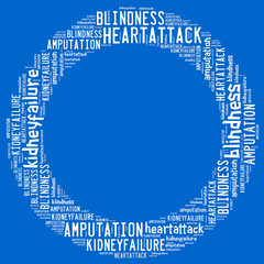 Diabetes complications word collage concept.