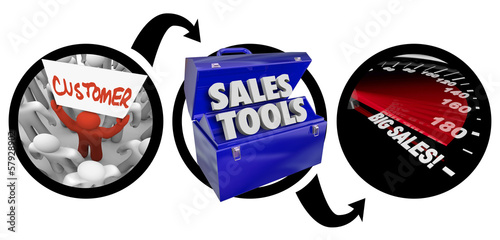 Sales Selling Methods Tools Turn Prospects Into Big Customers
