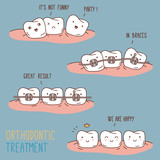 Comics about orthodontic treatment
