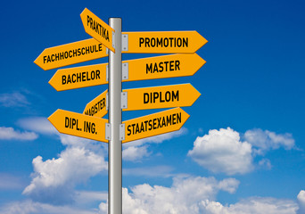 Verkehrszeichen, Zukunft, Ausbildung, Leben, Bussines, Psyche, M
