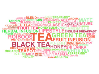 Tea variety. Word cloud concept