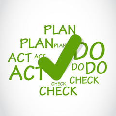 Plan Do Check Act Vector