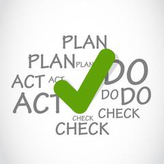 Vector Plan Do Check Act