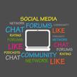 social media word cloud concept