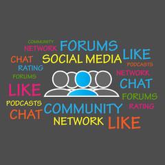Forums, Community, Social Media