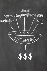 internet Marketing Concept