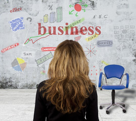 business concepts and current company
