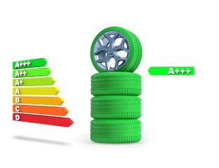 Stapel Grüne Reifen mit Felge und Reifenlabel