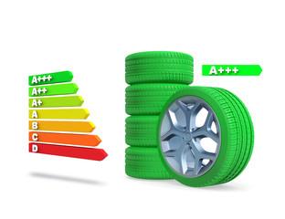 Stapel Grüne Reifen mit Felge und Reifenlabel II