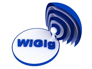 WiGig zone