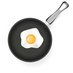 egg in a frying pan