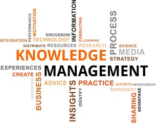 word cloud - knowledge management