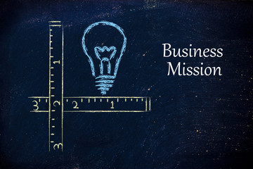 how innovative is your business mission?