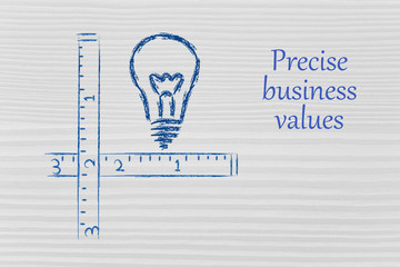 keep your business values precise and clear