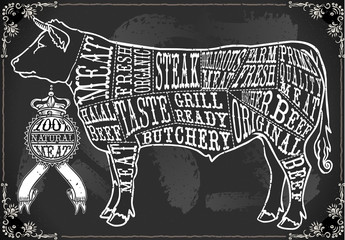 Vintage Blackboard Cut of Beef