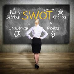 junge Frau mit SWOT-Analyse-Konzept