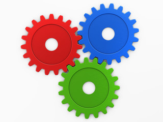 three gear to place concepts