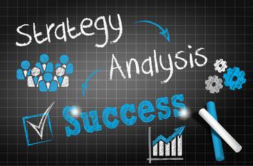 chalkboard draw : strategy analysis success (cs5) english