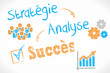 whiteoard draw : strategie analyse succes (cs5) français