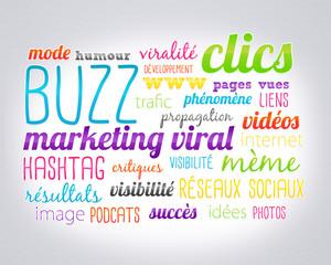 nuage de mots : buzz et marketing viral
