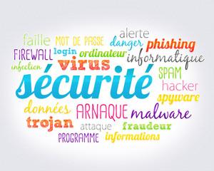 nuage de mots : virus sécurité informatique