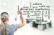 woman writing internet marketing concept keywords