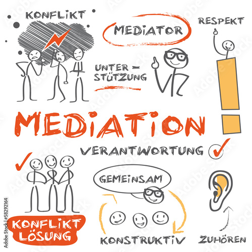 Leinwanddruck Bild Mediation, Konlfiktlösung, Schlichtung
