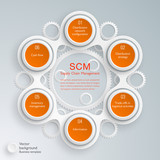 Infographics  SCM Supply Chain Management