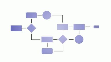 Flußdiagramm / Flowchart