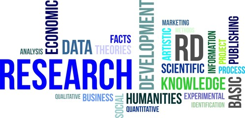 word cloud - research