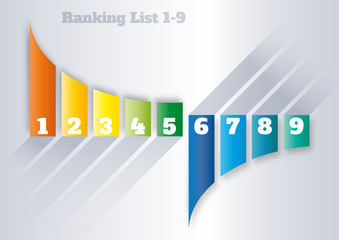 Infochart 1-9, Ranking