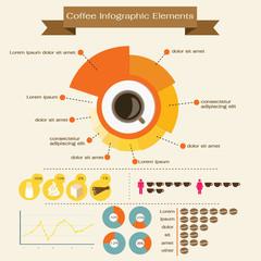 coffee infographic elements