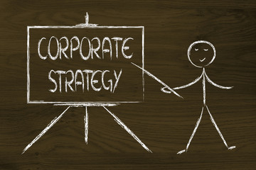 learn about corporate strategy