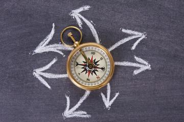 compass, travel concept