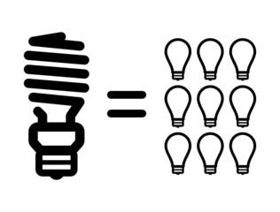 Energy saving lamps vs incandescent light bulbs