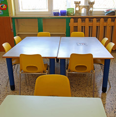 benches and chairs of a kindergarten